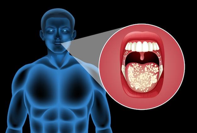 Ein menschlicher vektor des munds