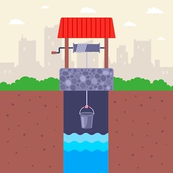 Ein steinlandbrunnen mit sauberem wasser wirft einen eimer wasser auf. flache illustration