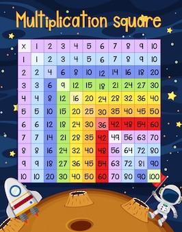 Eine mathematische multiplikation square space scene