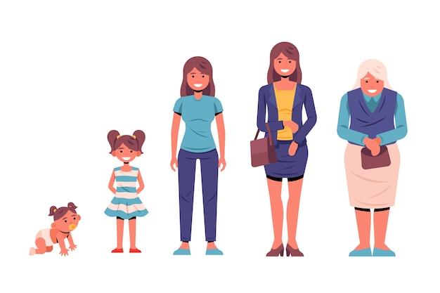 Eine person in der unterschiedlichen altersillustration