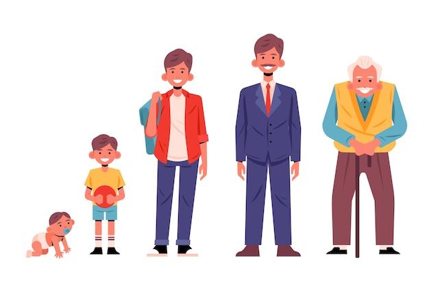 Eine person in verschiedenen altersgruppen stil