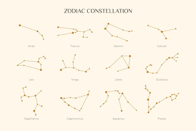 Eine reihe von sternzeichen-konstellationen in einem minimalen linearen stil. vektorsammlung von horoskopsymbolen - widder, stier, zwillinge, krebs, löwe, jungfrau, waage, skorpion, schütze, steinbock, wassermann, fische