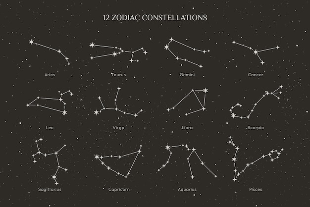 Eine reihe von sternzeichen-konstellationen in einem trendigen minimalen linearen stil. vektorsammlung von horoskopsymbolen