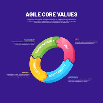 Einfache bunte agile infografik