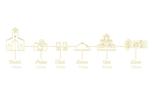 Einfache hochzeit timeline im linearen stil