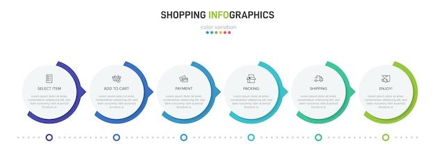 Einkaufsprozess mit 6 aufeinander folgenden zeitleistenschritten. sechs farbenfrohe infografik-elemente