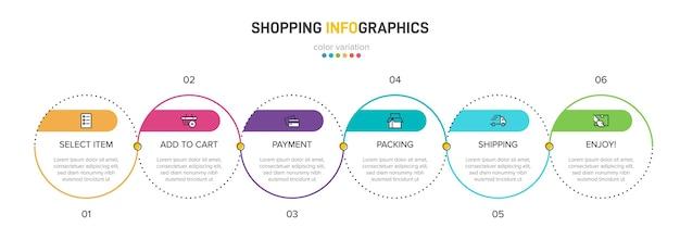 Einkaufsprozess mit aufeinanderfolgenden zeitleistenschritten. sechs farbenfrohe infografik-elemente