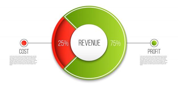 Einnahmen, gewinn, ausgaben diagramm infografik.