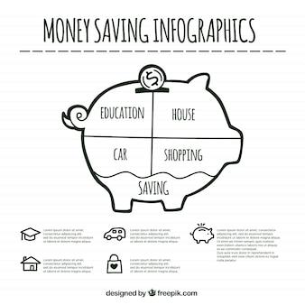Einsparungen computer-vorlage