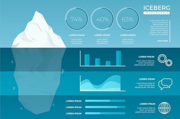 Eisberg-infografik-konzept