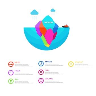 Eisberg infografik vorlage vektor