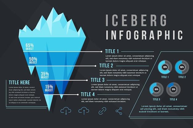 Eisberg infografik