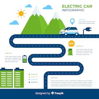 Elektroauto infografik