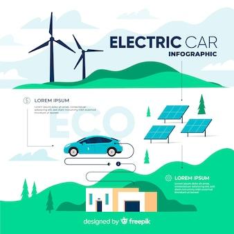 Elektroauto-infografiken