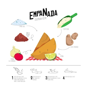 Empanada rezept mit zutaten illustriert