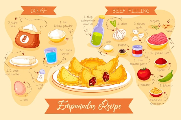 Empanada rezeptillustrationskonzept