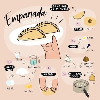 Empanada rezeptkonzept