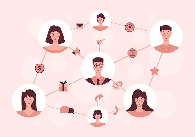 Empfehlungsprogrammkonzept. geschäftsnetzwerk in empfehlungsmarketing und geschäftspartnerschaft, empfehlungsprogrammstrategie und -entwicklung.