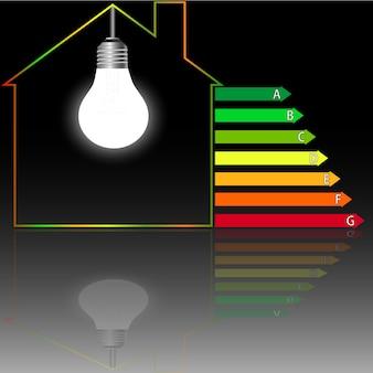 Energieeffizienzskala für gebäude. energieeffizienz