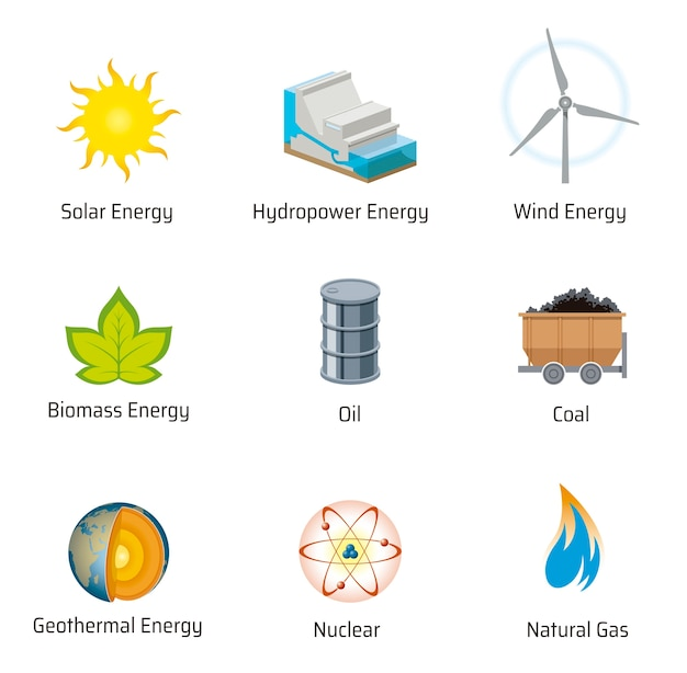 Energiequellen symbole