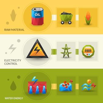 Energieressourcen und steuerungsfahnenset