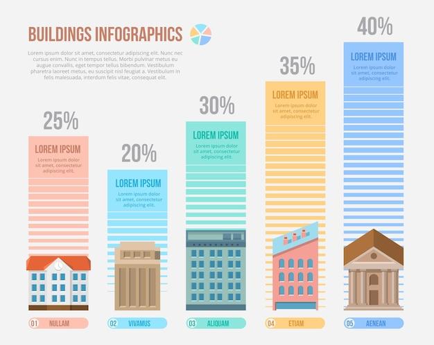 Engineering und gebäude infografik mit fünf schritten