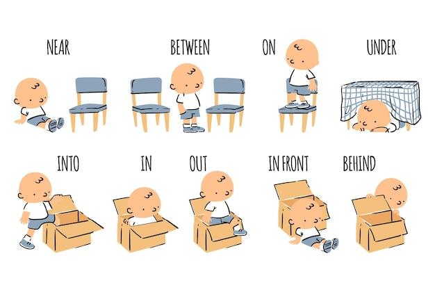 Englische präpositionen
