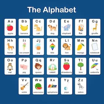 Englischer wortschatz und alphabet a - z karteikarte für kinder zum lernen und zur bildung im kindergarten