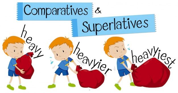 Englisches wort für heavy in komparativen und superlativen formen