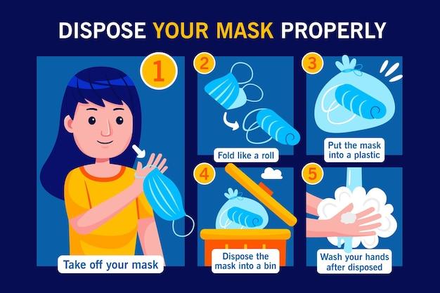 Entsorgen sie ihre maske ordnungsgemäß.