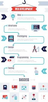 Entwicklung des infografik-programms