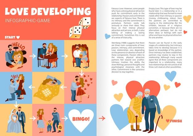 Entwicklung von liebesbeziehungen infografiken
