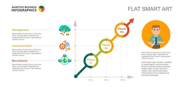 Entwicklungskonzept slide template