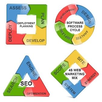 Entwicklungszyklen für vektor-websites