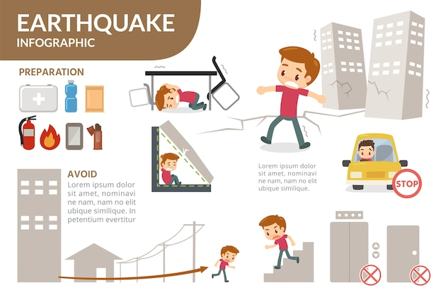 Erdbeben infografik