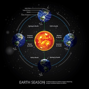 Erde, die jahreszeit-vektor-illustration ändert