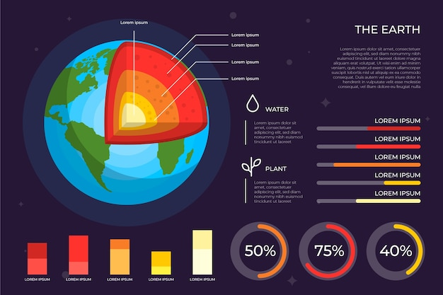 Erdstruktur infografik