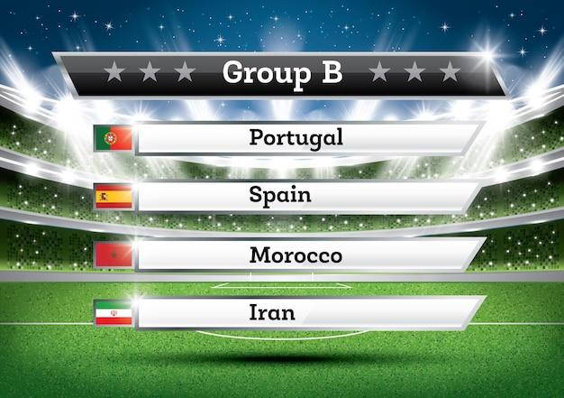 Ergebnis der fußballmeisterschaft gruppe b.
