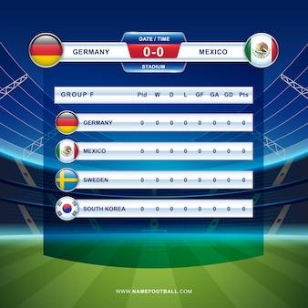 Ergebnisse & stehtische fußballmeisterschaft