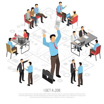 Erhaltene job-isometrische zusammensetzung
