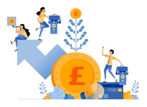 Erhöhen und zusätzlichen investitionswert erhalten