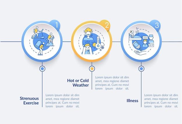 Erhöhter flüssigkeitsverbrauch vektor-infografik-vorlage