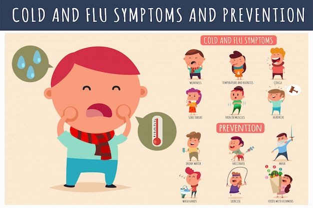 Erkältungs- und grippesymptome und präventionsvektorkarikatur infographics.