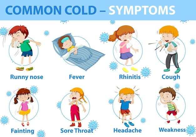 Erkältungssymptome cartoon-stil infografik Kostenlosen Vektoren