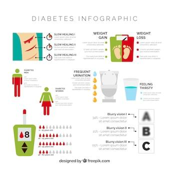 Erklärender diabetes infographic mit flachem design