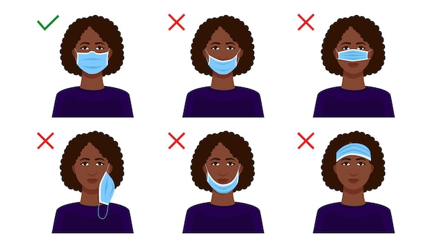 Erklärung, wie man eine maske richtig trägt.