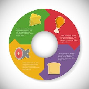 Ernährung und bio-konzept