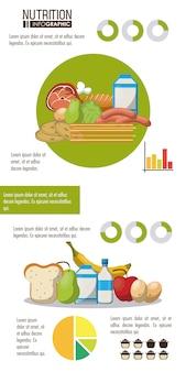 Ernährung und lebensmittel grün infografik