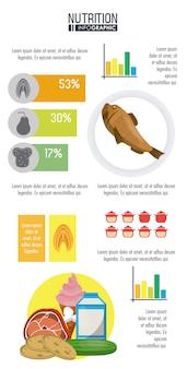 Ernährung und lebensmittel infografik
