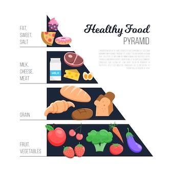Ernährungspyramide ernährung